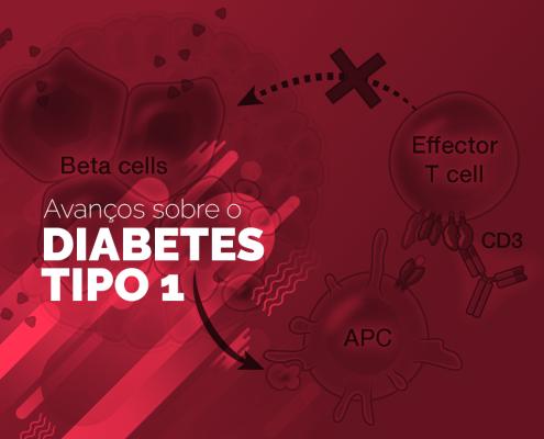 diabetes, diabetes mellitus, teplizumab, diabetes mellitus tipo 1